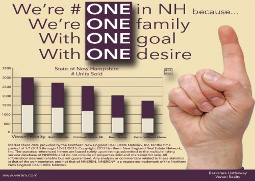 Berkshire Hathaway Home Services Verani Realty